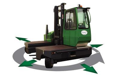 DSL Group Forklift รถโฟล์คลิฟท์ อะไหล่รถโฟล์คลิฟท์ - K1 0L